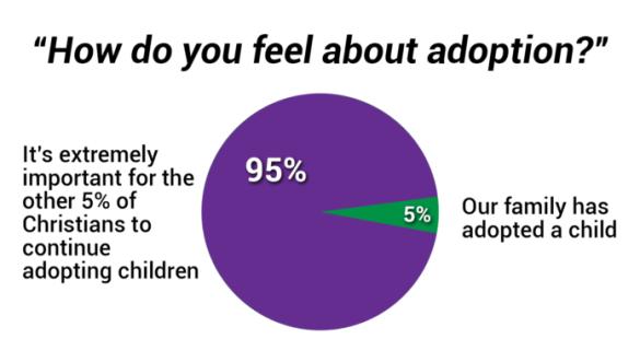 adoption-chart-696x394